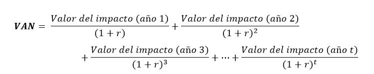 Cálculo VAN