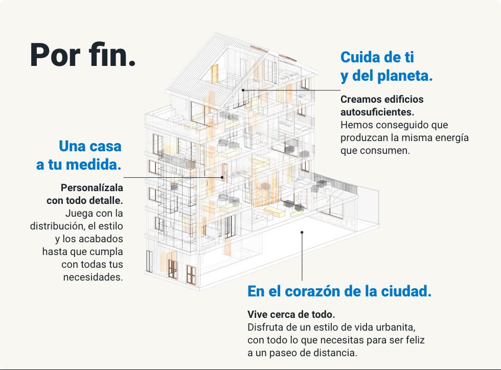 designable inversión inmobiliaria